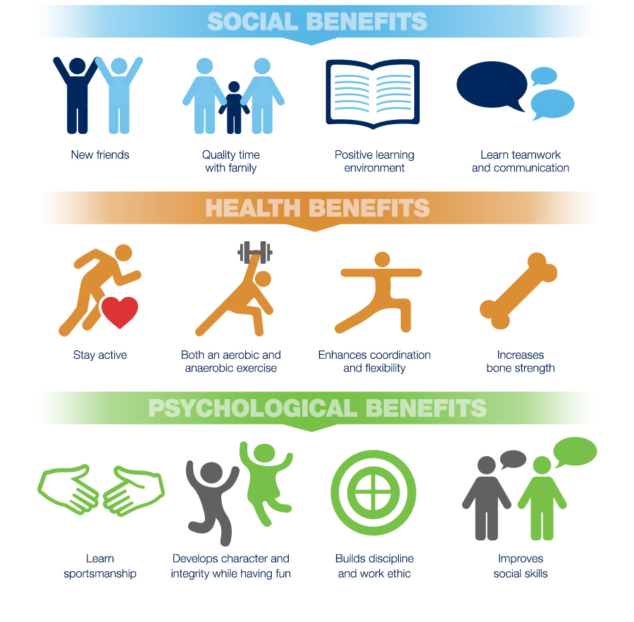 Children S Youth Sports: Youth Tennis